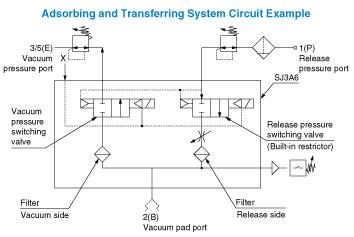 smc-产品目录-先导式4,5通电磁阀图片