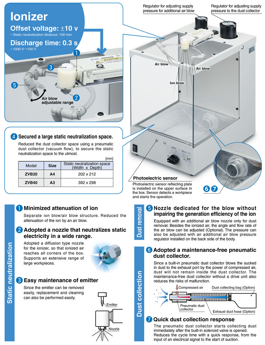 Unique Smc Solenoid Valve Wiring Diagram Images - Everything You ...